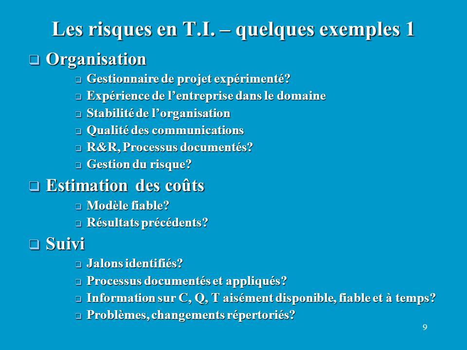 9 Organisation Organisation Gestionnaire de projet expérimenté? Gestionnaire de projet expérimenté? Expérience de lentreprise dans le domaine Expérien