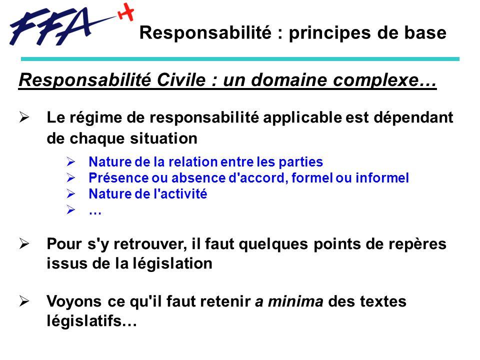 Responsabilité : principes de base Le régime de responsabilité applicable est dépendant de chaque situation Nature de la relation entre les parties Pr