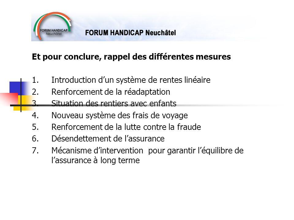 Et pour conclure, rappel des différentes mesures 1.Introduction dun système de rentes linéaire 2. Renforcement de la réadaptation 3.Situation des rent