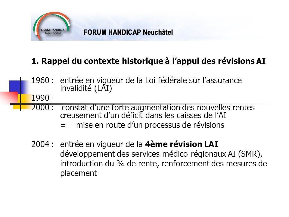 2008 :entrée en vigueur de la 5ème révision LAI détection et intervention précoce, définition plus stricte de linvalidité, augmentation de la durée de cotisations (1 à 3 ans), suppression rente pour conjoint 2009 : votation sur le financement additionnel de lAI hausse de la TVA limitée dans le temps (2011-2017) 2010 – 2011 examen parlementaire de la 6a, puis 6b 2012 :entrée en vigueur de la 6ème révision LAI a introduction de la contribution dassistance, révisions des rentes axées sur la réadaptation poursuite examen parlementaire 6b