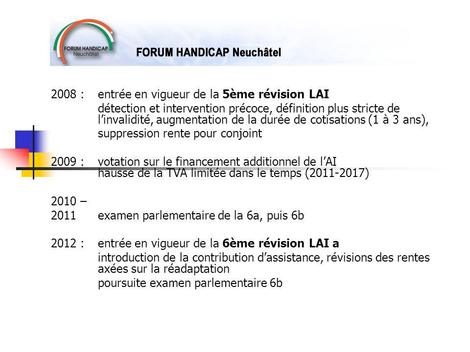 2008 :entrée en vigueur de la 5ème révision LAI détection et intervention précoce, définition plus stricte de linvalidité, augmentation de la durée de