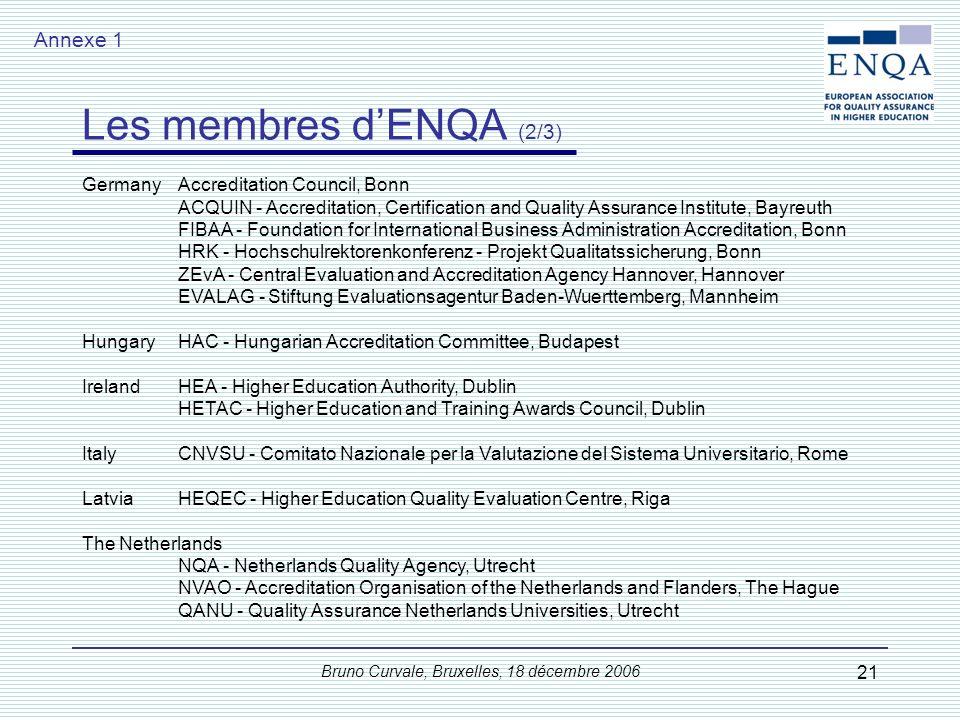 Bruno Curvale, Bruxelles, 18 décembre 2006 21 GermanyAccreditation Council, Bonn ACQUIN - Accreditation, Certification and Quality Assurance Institute