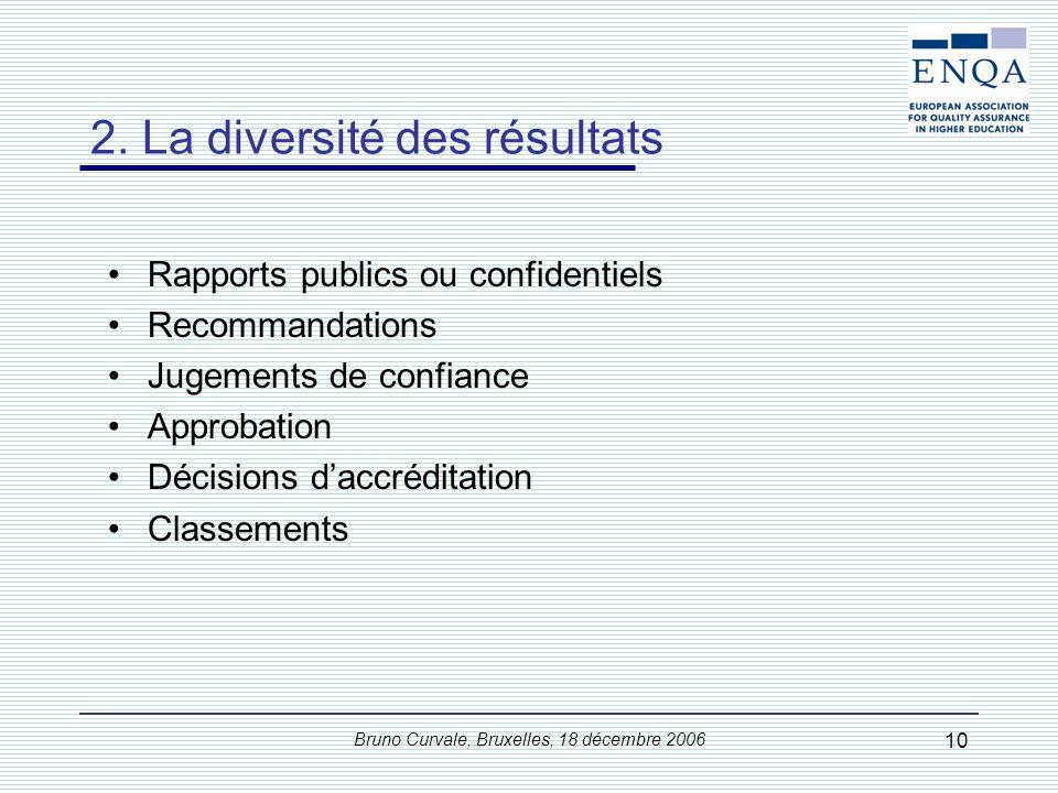Bruno Curvale, Bruxelles, 18 décembre 2006 31 –3.1 Utilisation des démarches de management externe de la qualité pour l enseignement supérieur : –3.2 Statut officiel : –3.3 Activités : –3.4 Ressources : –3.5 Définition des objectifs poursuivis : –3.6 Indépendance : –3.7 Critères et méthodes du management externe de la qualité utilisés par les agences : –3.8 Procédures pour satisfaire à l obligation de rendre compte : 16 Annexe 3 Référentiel 3.
