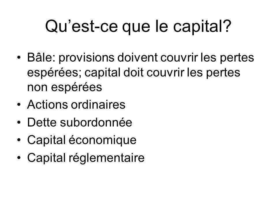 Quest-ce que le capital? Bâle: provisions doivent couvrir les pertes espérées; capital doit couvrir les pertes non espérées Actions ordinaires Dette s