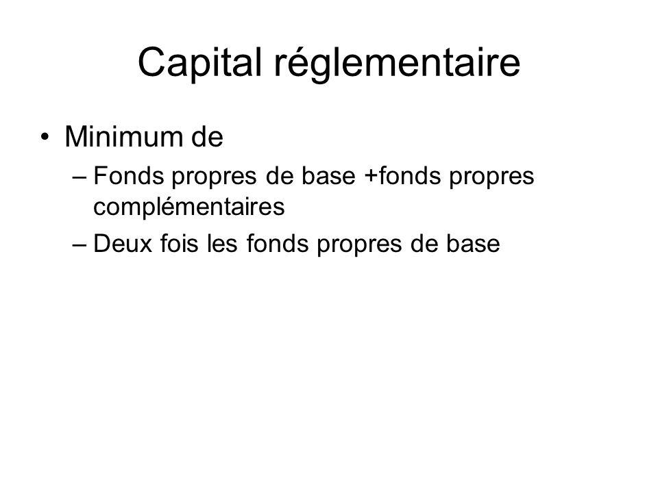 Capital réglementaire Minimum de –Fonds propres de base +fonds propres complémentaires –Deux fois les fonds propres de base