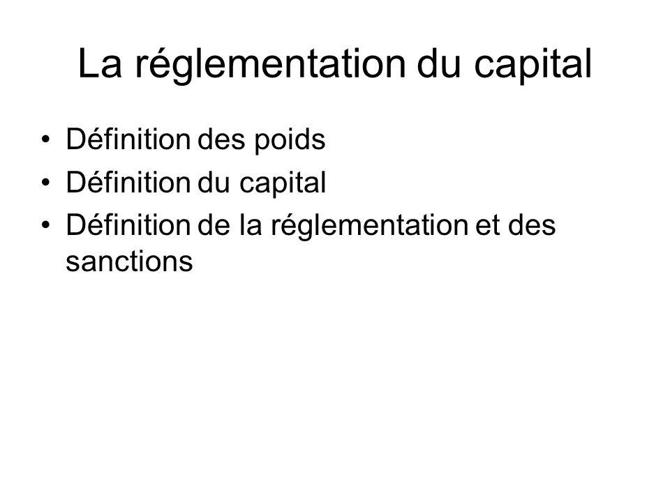 La réglementation du capital Définition des poids Définition du capital Définition de la réglementation et des sanctions