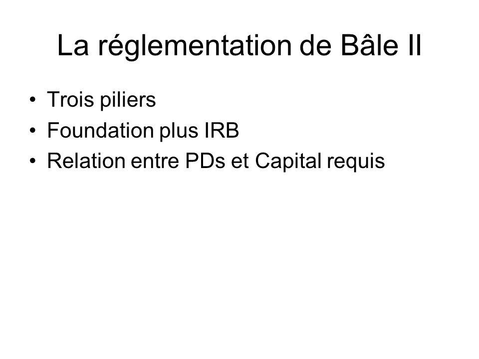La réglementation de Bâle II Trois piliers Foundation plus IRB Relation entre PDs et Capital requis
