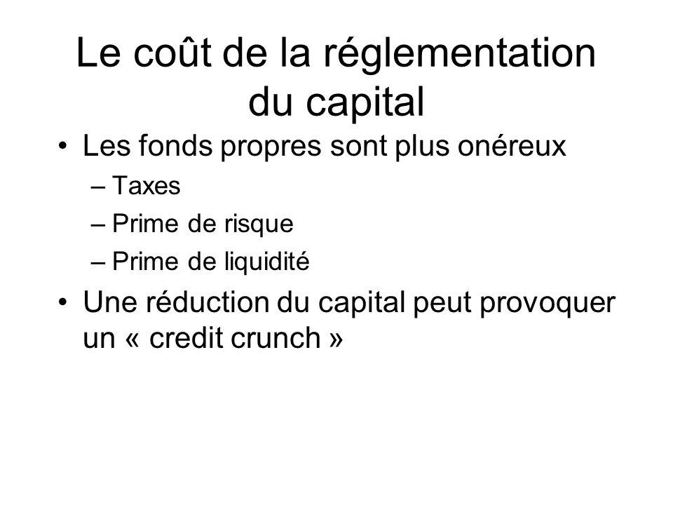 Le coût de la réglementation du capital Les fonds propres sont plus onéreux –Taxes –Prime de risque –Prime de liquidité Une réduction du capital peut provoquer un « credit crunch »