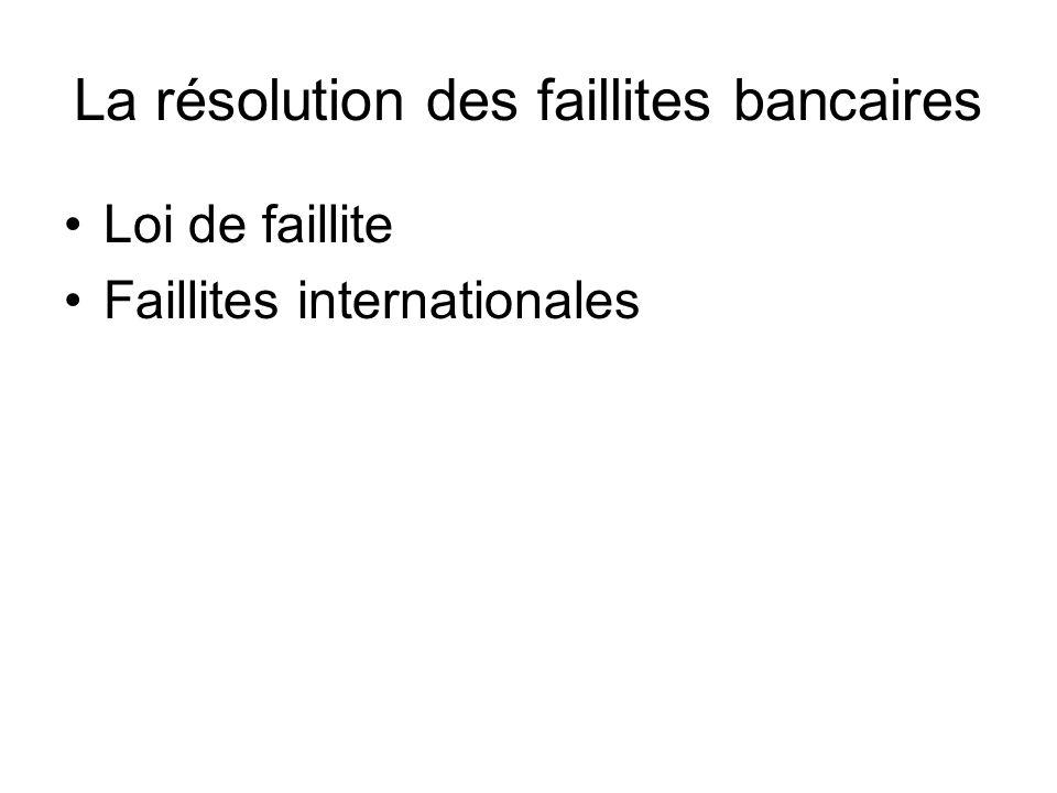 La résolution des faillites bancaires Loi de faillite Faillites internationales
