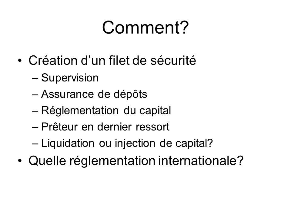 Comment? Création dun filet de sécurité –Supervision –Assurance de dépôts –Réglementation du capital –Prêteur en dernier ressort –Liquidation ou injec
