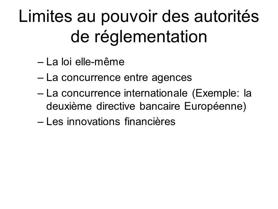 Limites au pouvoir des autorités de réglementation –La loi elle-même –La concurrence entre agences –La concurrence internationale (Exemple: la deuxièm