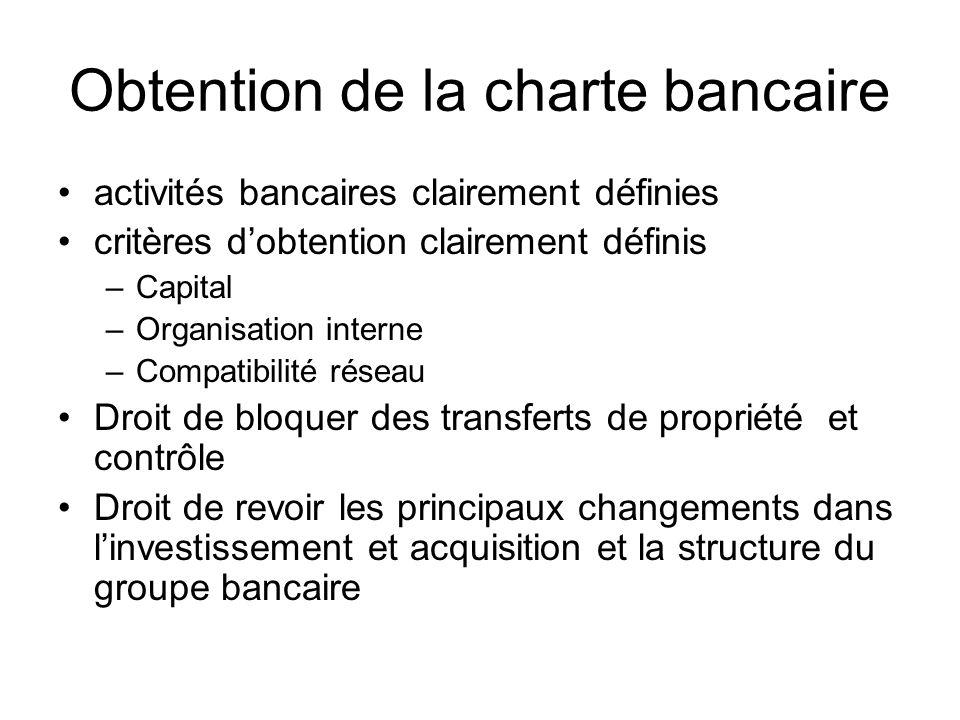 Obtention de la charte bancaire activités bancaires clairement définies critères dobtention clairement définis –Capital –Organisation interne –Compatibilité réseau Droit de bloquer des transferts de propriété et contrôle Droit de revoir les principaux changements dans linvestissement et acquisition et la structure du groupe bancaire