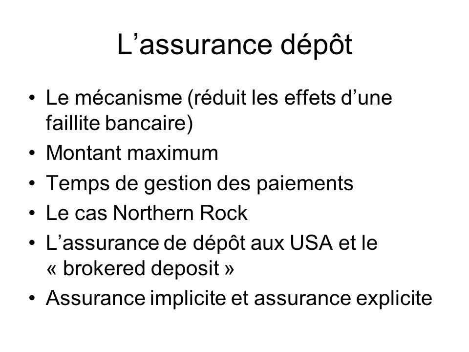 Lassurance dépôt Le mécanisme (réduit les effets dune faillite bancaire) Montant maximum Temps de gestion des paiements Le cas Northern Rock Lassuranc