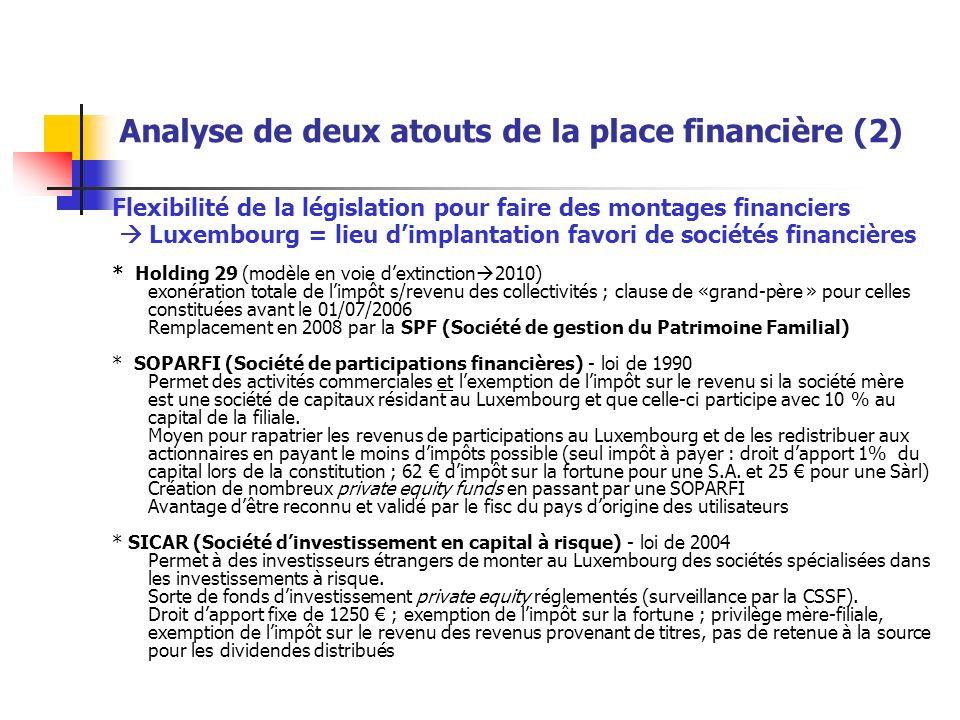 Flexibilité de la législation pour faire des montages financiers Luxembourg = lieu dimplantation favori de sociétés financières * Holding 29 (modèle en voie dextinction 2010) exonération totale de limpôt s/revenu des collectivités ; clause de «grand-père » pour celles constituées avant le 01/07/2006 Remplacement en 2008 par la SPF (Société de gestion du Patrimoine Familial) * SOPARFI (Société de participations financières) - loi de 1990 Permet des activités commerciales et lexemption de limpôt sur le revenu si la société mère est une société de capitaux résidant au Luxembourg et que celle-ci participe avec 10 % au capital de la filiale.