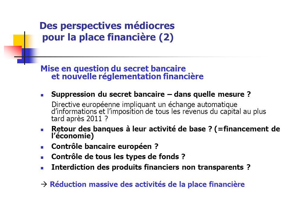 Des perspectives médiocres pour la place financière (2) Mise en question du secret bancaire et nouvelle réglementation financière Suppression du secret bancaire – dans quelle mesure .