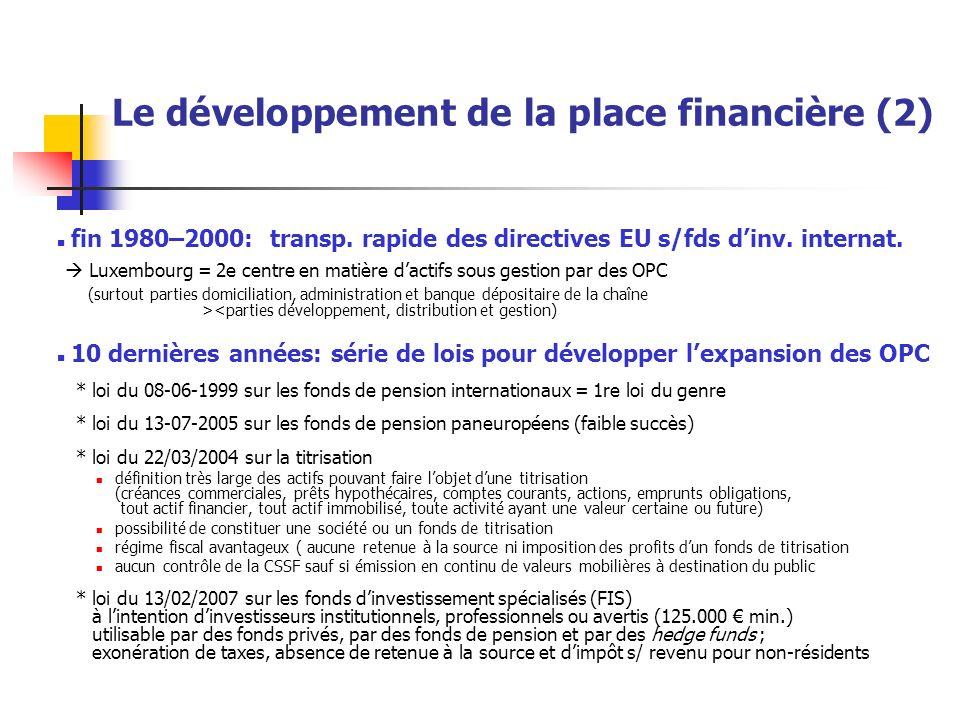 Le développement de la place financière (2) fin 1980–2000: transp.