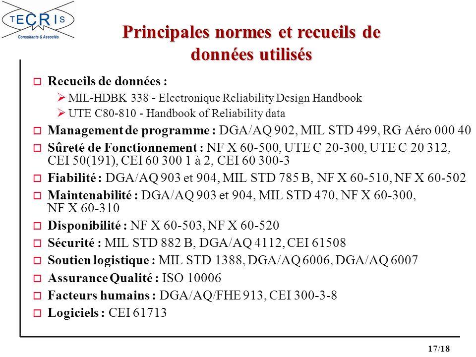 17/18 Principales normes et recueils de données utilisés o Recueils de données : MIL-HDBK 338 - Electronique Reliability Design Handbook UTE C80-810 - Handbook of Reliability data o Management de programme : DGA/AQ 902, MIL STD 499, RG Aéro 000 40 o Sûreté de Fonctionnement : NF X 60-500, UTE C 20-300, UTE C 20 312, CEI 50(191), CEI 60 300 1 à 2, CEI 60 300-3 o Fiabilité : DGA/AQ 903 et 904, MIL STD 785 B, NF X 60-510, NF X 60-502 o Maintenabilité : DGA/AQ 903 et 904, MIL STD 470, NF X 60-300, NF X 60-310 o Disponibilité : NF X 60-503, NF X 60-520 o Sécurité : MIL STD 882 B, DGA/AQ 4112, CEI 61508 o Soutien logistique : MIL STD 1388, DGA/AQ 6006, DGA/AQ 6007 o Assurance Qualité : ISO 10006 o Facteurs humains : DGA/AQ/FHE 913, CEI 300-3-8 o Logiciels : CEI 61713