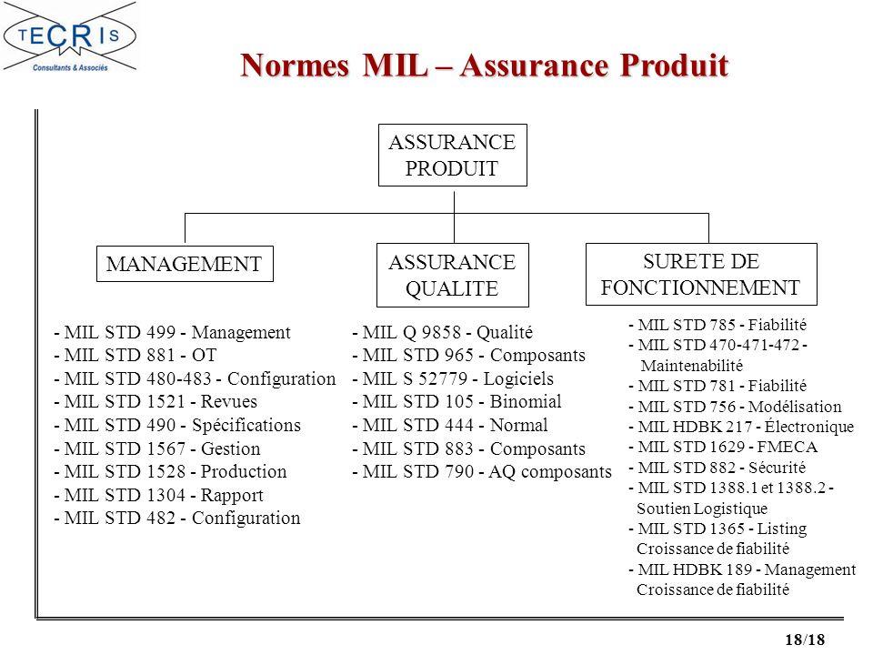 18/18 Normes MIL – Assurance Produit ASSURANCE PRODUIT ASSURANCE QUALITE MANAGEMENT - MIL STD 499 - Management - MIL STD 881 - OT - MIL STD 480-483 - Configuration - MIL STD 1521 - Revues - MIL STD 490 - Spécifications - MIL STD 1567 - Gestion - MIL STD 1528 - Production - MIL STD 1304 - Rapport - MIL STD 482 - Configuration - MIL Q 9858 - Qualité - MIL STD 965 - Composants - MIL S 52779 - Logiciels - MIL STD 105 - Binomial - MIL STD 444 - Normal - MIL STD 883 - Composants - MIL STD 790 - AQ composants - MIL STD 785 - Fiabilité - MIL STD 470-471-472 - Maintenabilité - MIL STD 781 - Fiabilité - MIL STD 756 - Modélisation - MIL HDBK 217 - Électronique - MIL STD 1629 - FMECA - MIL STD 882 - Sécurité - MIL STD 1388.1 et 1388.2 - Soutien Logistique - MIL STD 1365 - Listing Croissance de fiabilité - MIL HDBK 189 - Management Croissance de fiabilité SURETE DE FONCTIONNEMENT