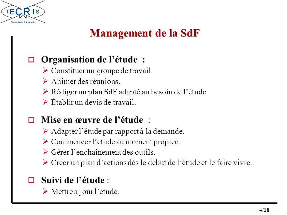 4/18 o Organisation de létude : Constituer un groupe de travail. Animer des réunions. Rédiger un plan SdF adapté au besoin de létude. Établir un devis