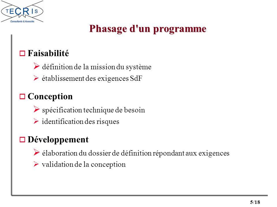 5/18 Phasage d'un programme o Faisabilité définition de la mission du système établissement des exigences SdF o Conception spécification technique de