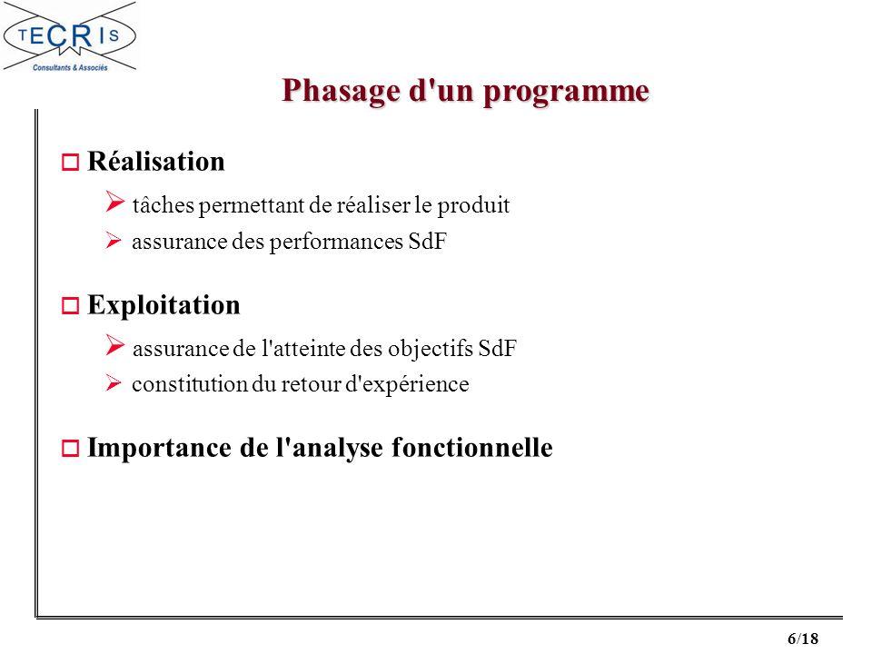 6/18 o Réalisation tâches permettant de réaliser le produit assurance des performances SdF o Exploitation assurance de l'atteinte des objectifs SdF co