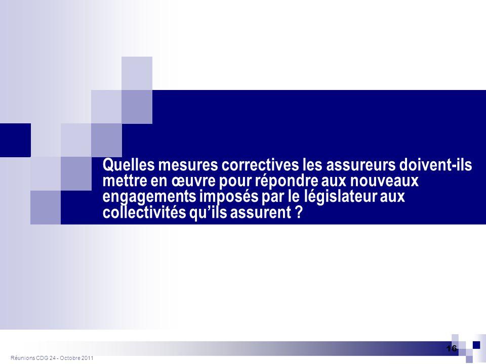 Réunions CDG 24 - Octobre 2011 16 Quelles mesures correctives les assureurs doivent-ils mettre en œuvre pour répondre aux nouveaux engagements imposés par le législateur aux collectivités quils assurent