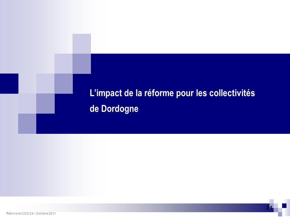 Réunions CDG 24 - Octobre 2011 21 Limpact de la réforme pour les collectivités de Dordogne