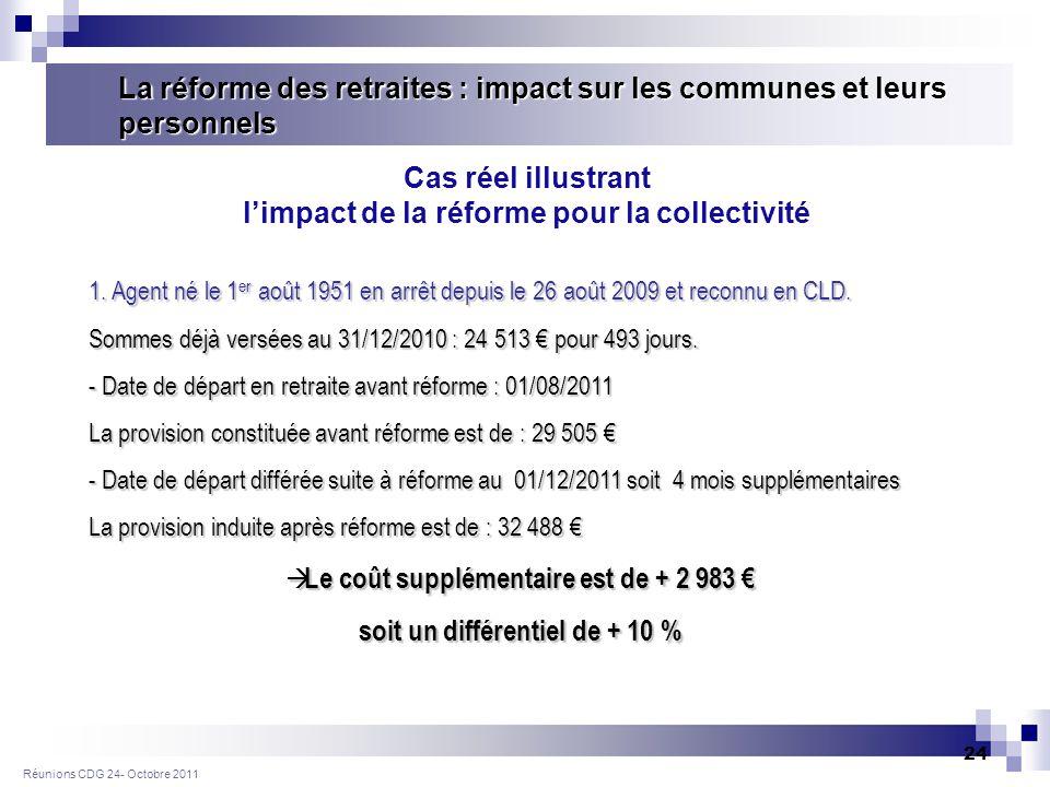 Réunions CDG 24- Octobre 2011 24 1.
