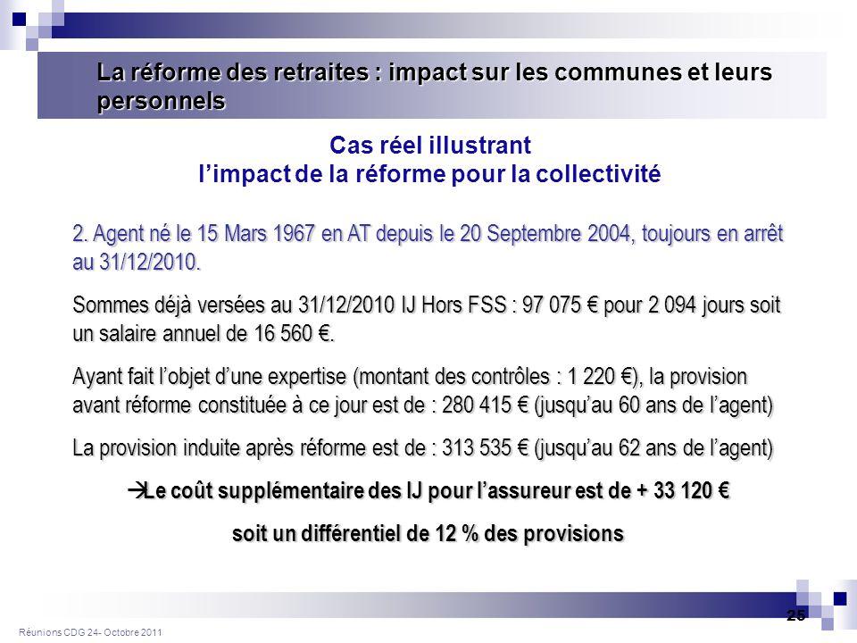 Réunions CDG 24- Octobre 2011 25 La réforme des retraites : impact sur les communes et leurs personnels Cas réel illustrant limpact de la réforme pour la collectivité 2.