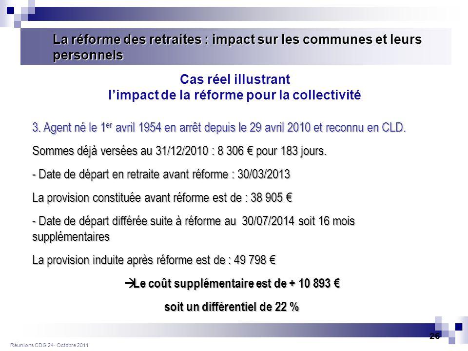Réunions CDG 24- Octobre 2011 26 3.