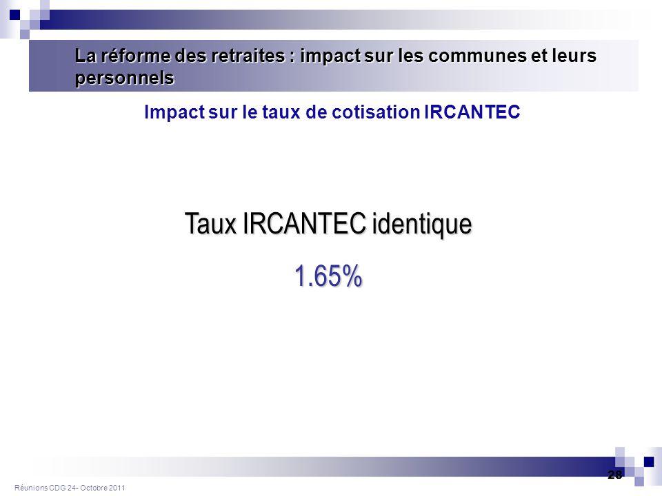 Réunions CDG 24- Octobre 2011 28 Taux IRCANTEC identique 1.65% La réforme des retraites : impact sur les communes et leurs personnels Impact sur le taux de cotisation IRCANTEC
