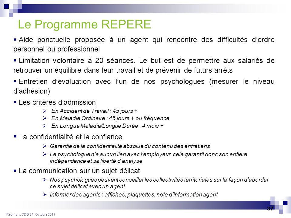 Réunions CDG 24- Octobre 2011 37 Aide ponctuelle proposée à un agent qui rencontre des difficultés dordre personnel ou professionnel Limitation volontaire à 20 séances.