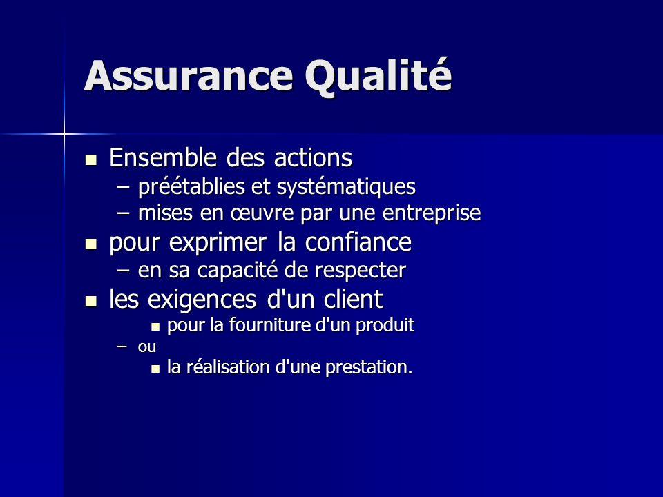 Assurance Qualité Ensemble des actions Ensemble des actions –préétablies et systématiques –mises en œuvre par une entreprise pour exprimer la confianc