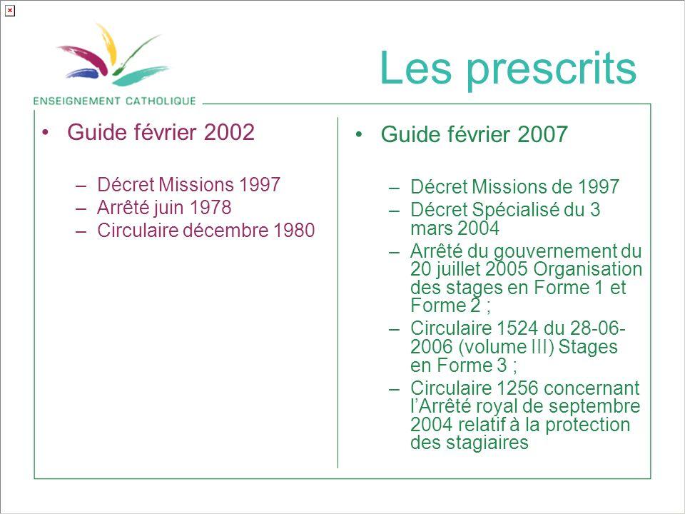 Décret 3 mars 2004 Phase 2 4 ème année 5 ème année avec CQ Groupe ou Finalité Phase 3 6 ème année avec CQ Métier ou 6 ème de perfectionnement Phase 2 Durée liée à lacquisition des compétences seuils sans CQ Phase 3 Durée liée à lacquisition des compétences seuils avec CQ Métier