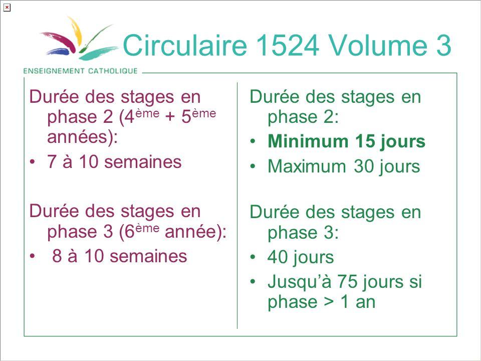 Circulaire 1524 Volume 3 Durée des stages en phase 2 (4 ème + 5 ème années): 7 à 10 semaines Durée des stages en phase 3 (6 ème année): 8 à 10 semaines Durée des stages en phase 2: Minimum 15 jours Maximum 30 jours Durée des stages en phase 3: 40 jours Jusquà 75 jours si phase > 1 an