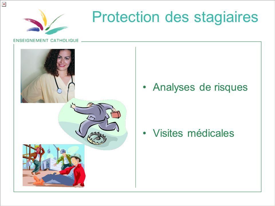 Protection des stagiaires Analyses de risques Visites médicales