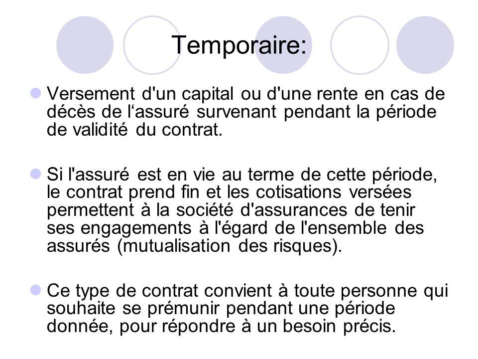 Temporaire: Versement d'un capital ou d'une rente en cas de décès de lassuré survenant pendant la période de validité du contrat. Si l'assuré est en v