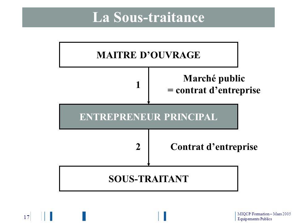 La Sous-traitance MAITRE DOUVRAGE ENTREPRENEUR PRINCIPAL SOUS-TRAITANT 1 2 Marché public = contrat dentreprise Contrat dentreprise MIQCP/Formation – M