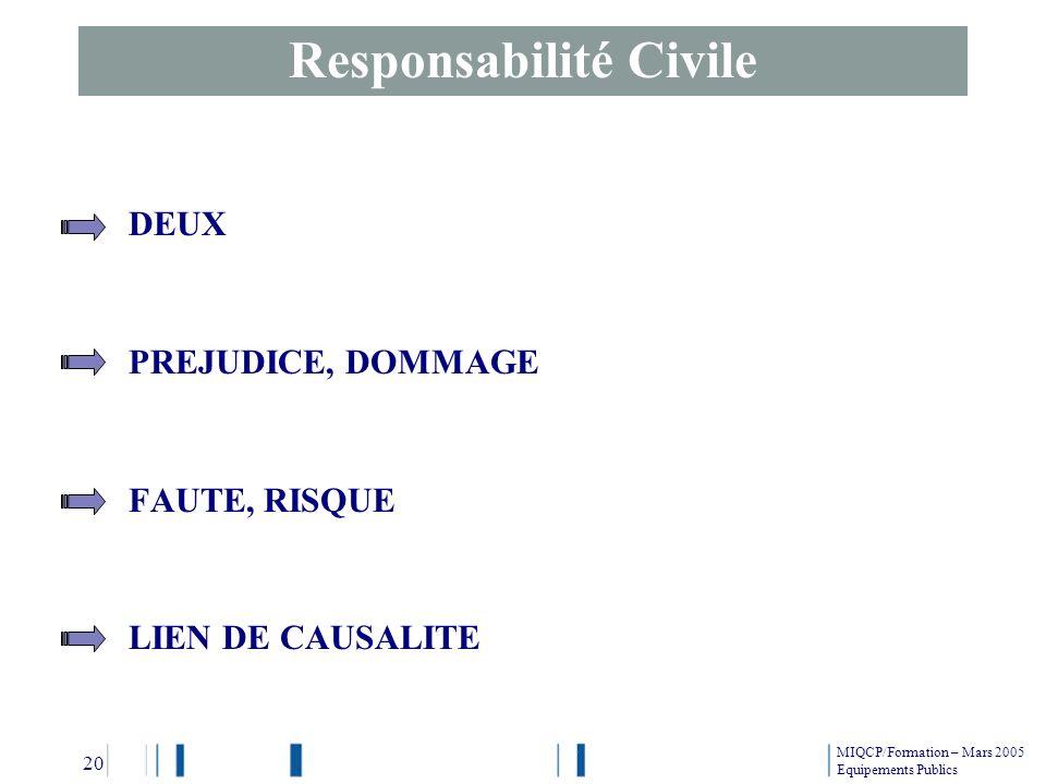 DEUX PREJUDICE, DOMMAGE FAUTE, RISQUE LIEN DE CAUSALITE Responsabilité Civile MIQCP/Formation – Mars 2005 Equipements Publics 20