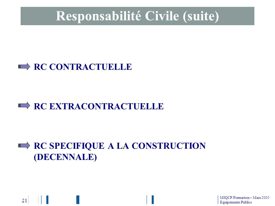 RC CONTRACTUELLE RC EXTRACONTRACTUELLE RC SPECIFIQUE A LA CONSTRUCTION (DECENNALE) Responsabilité Civile (suite) MIQCP/Formation – Mars 2005 Equipemen