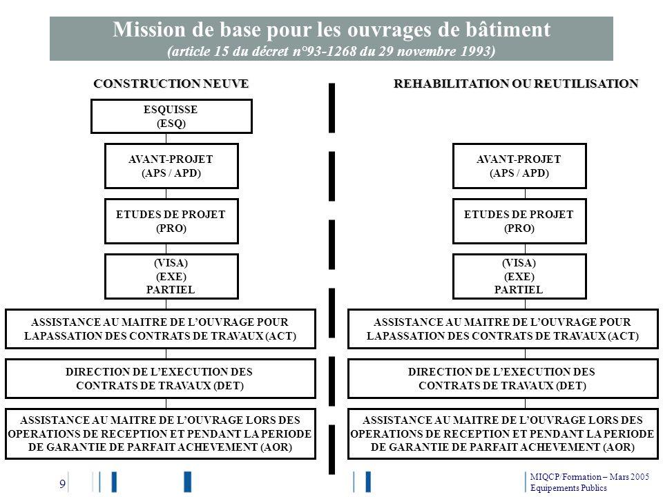 Mission de base pour les ouvrages de bâtiment (article 15 du décret n°93-1268 du 29 novembre 1993) ASSISTANCE AU MAITRE DE LOUVRAGE POUR LAPASSATION D