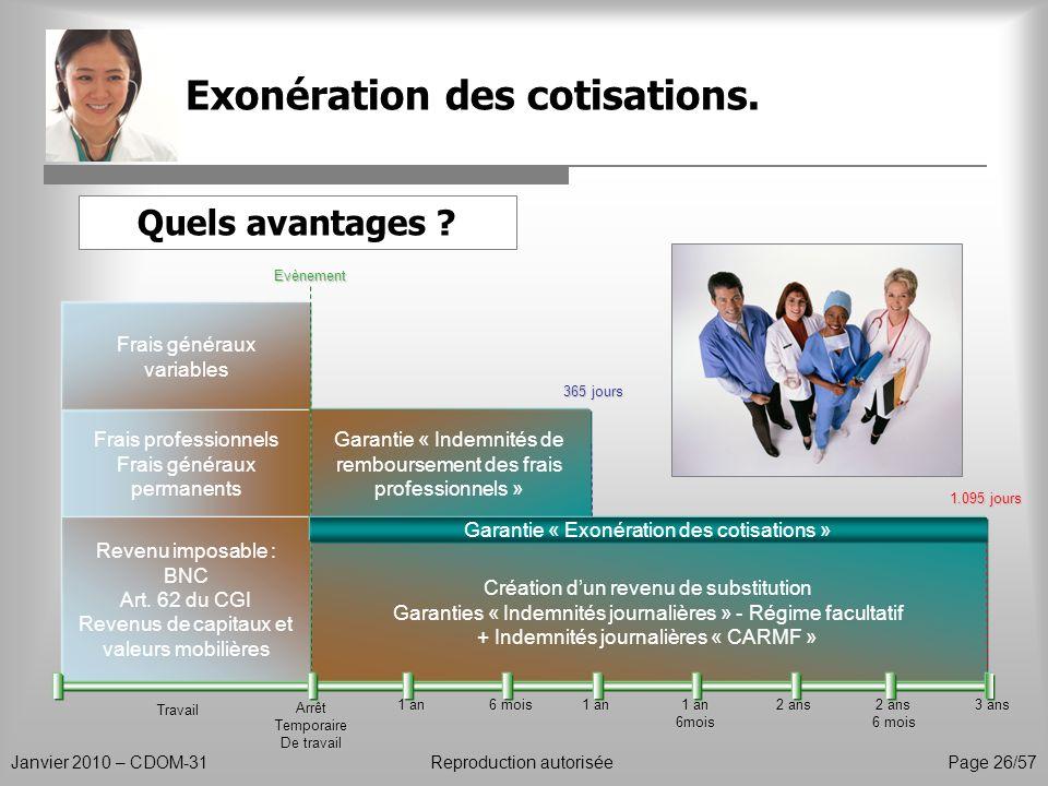 Exonération des cotisations. Janvier 2010 – CDOM-31Reproduction autorisée Page 26/57 Quels avantages ? Garantie « Indemnités de remboursement des frai