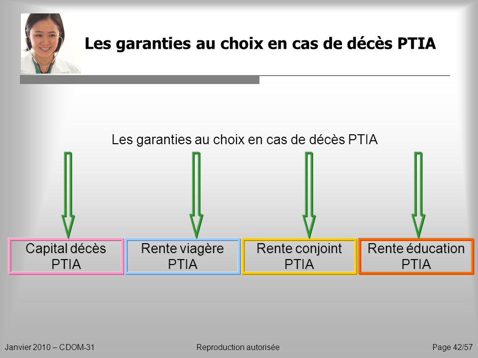 Les garanties au choix en cas de décès PTIA Janvier 2010 – CDOM-31Reproduction autorisée Page 42/57 Les garanties au choix en cas de décès PTIA Capita