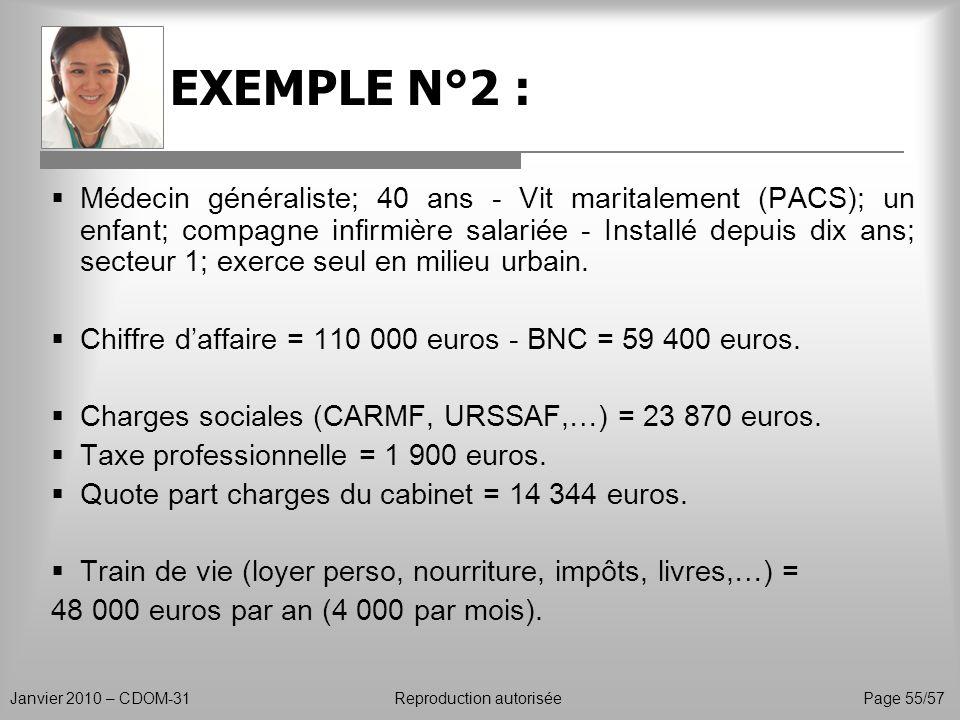 EXEMPLE N°2 : Janvier 2010 – CDOM-31Reproduction autorisée Page 55/57 Médecin généraliste; 40 ans - Vit maritalement (PACS); un enfant; compagne infir