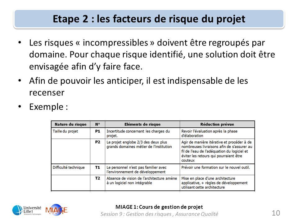 MIAGE 1: Cours de gestion de projet Session 9 : Gestion des risques, Assurance Qualité Etape 2 : les facteurs de risque du projet Les risques « incomp