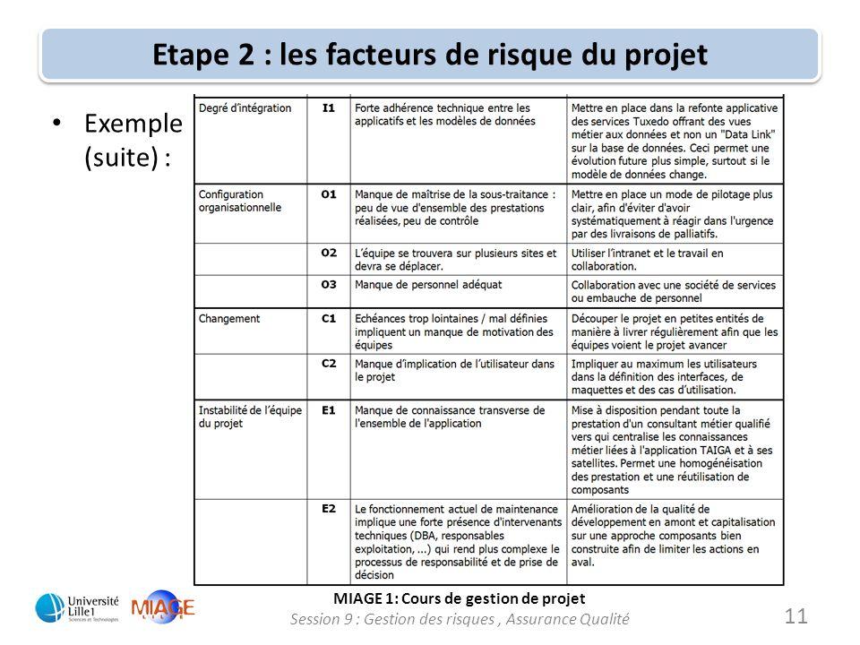 MIAGE 1: Cours de gestion de projet Session 9 : Gestion des risques, Assurance Qualité Etape 2 : les facteurs de risque du projet Exemple (suite) : 11