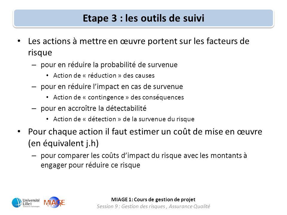 MIAGE 1: Cours de gestion de projet Session 9 : Gestion des risques, Assurance Qualité Etape 3 : les outils de suivi Les actions à mettre en œuvre por