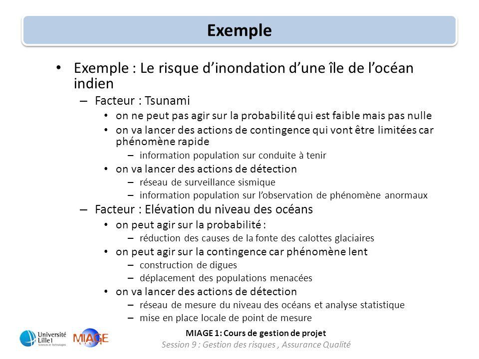 MIAGE 1: Cours de gestion de projet Session 9 : Gestion des risques, Assurance Qualité Exemple Exemple : Le risque dinondation dune île de locéan indi