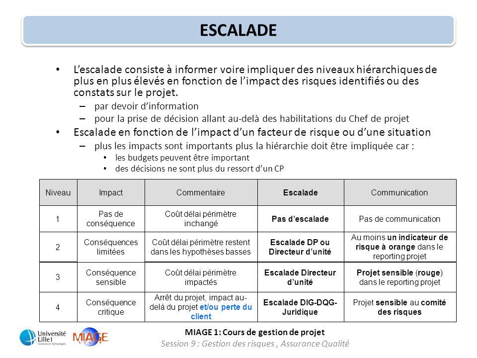 MIAGE 1: Cours de gestion de projet Session 9 : Gestion des risques, Assurance Qualité ESCALADE Lescalade consiste à informer voire impliquer des nive