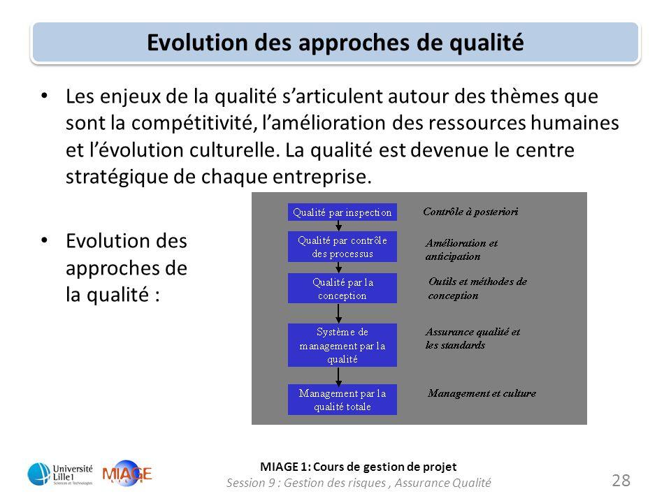 MIAGE 1: Cours de gestion de projet Session 9 : Gestion des risques, Assurance Qualité Evolution des approches de qualité Les enjeux de la qualité sar